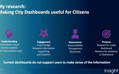 Making Sense of Cities: Data & Dashboards